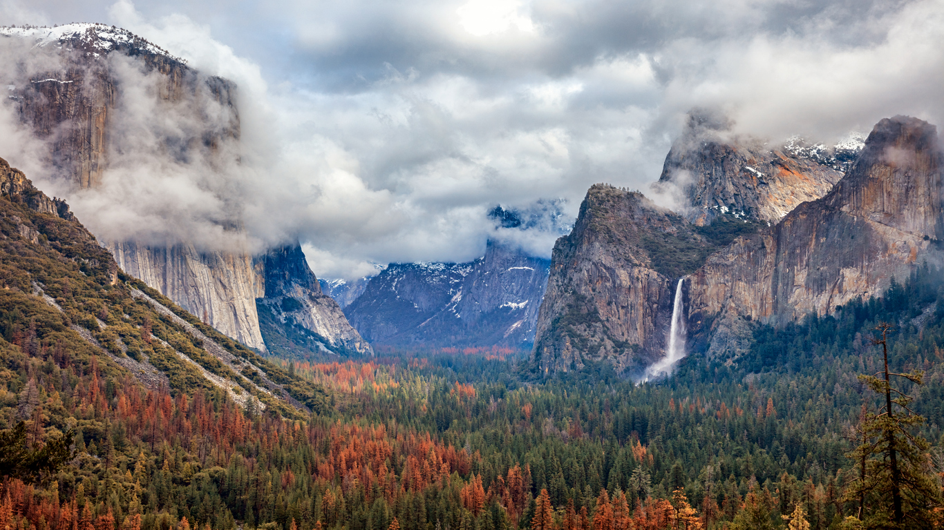 the importance of wildfires in the sustainability of yosemite national park Get yosemite information, facts, photos, and more in this yosemite national park guide from national geographic mighty el capitan—the largest monolith of granite in the world—rises above the merced river though el cap is the holy grail for yosemite climbers, the park has many other.